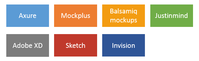 Rapid portotyping services