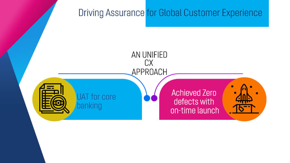 Driving Assurance for Global Customer Experience Transformation