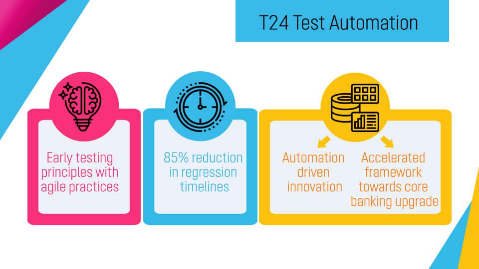 T24 Test Automation
