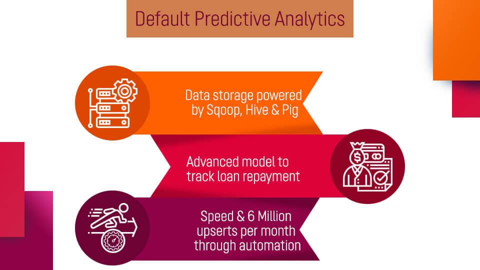 Default Prediction Analytics