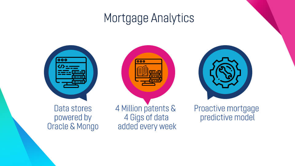 Mortgage Analytics