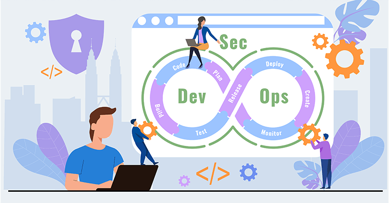 Continuous Testing for DevSecOps Pipelines